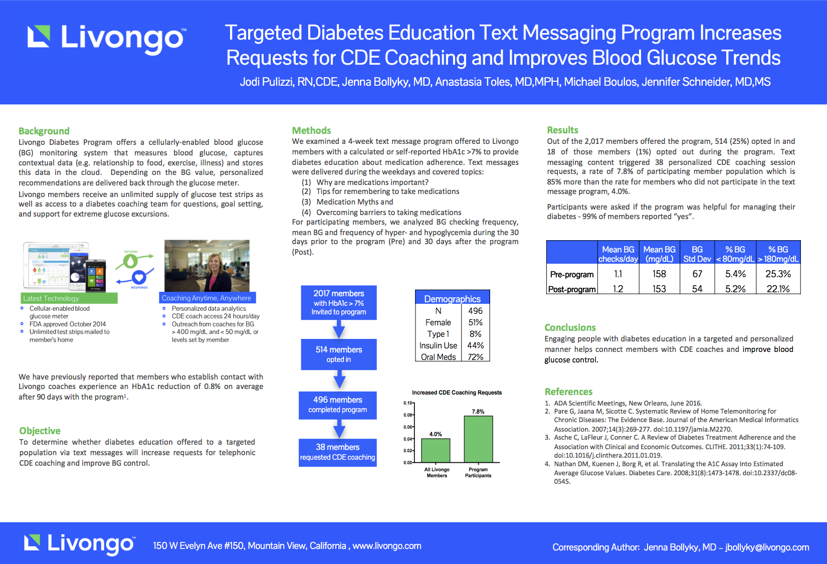 diabetes education and the increase in Increase diabetes self-care skills before and after to extend diabetes education into the communities around creative strategies to improve diabetes care.